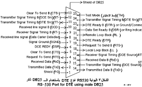 eia  pinout rs 530 dte using male db 25
