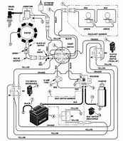 briggs and stratton wiring diagram 12hp briggs 12 hp briggs and stratton engine wiring diagram printable images on briggs and stratton wiring diagram