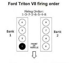 similiar 5 4 triton firing order diagram keywords ford 5 4 triton firing order firing order 1999 f150 4 2 firing order