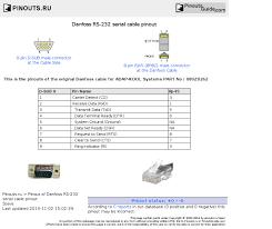 danfoss rs 232 serial cable pinout pinout diagram pinoutguide com danfoss rs 232 serial cable pinout diagram