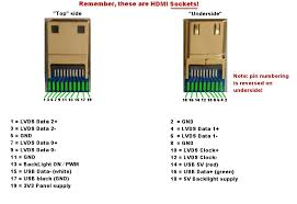 hdmi wiring diagram Usb To Hdmi Wiring Diagram hdmi wiring diagrams · meant to be seen view topic guide vitrolight hydis lvds micro usb to hdmi wiring diagram