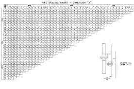 Pipe Spacing Chart Md Imran Mdimmu89 On Pinterest