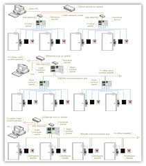 1985 pontiac firebird wiring diagrams wiring diagram for you • 1985 cadillac eldorado wiring harness diagram 1985 pontiac 68 firebird wiring diagram 1968 pontiac firebird wiring