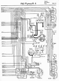 2005 jeep wrangler 6 cylinder engine wiring diagram for car engine 1961 chrysler wiring diagram