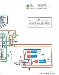 bobcat 741 742 742b 743 743b 743ds skid steer loader service 743 Bobcat Hydraulic Diagram 743 Bobcat Hydraulic Diagram #23 bobcat 743 hydraulic parts diagram