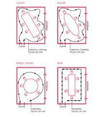 meeting room feng shui arrangement. 8 Tips For A Feng Shui Dining Room Meeting Arrangement