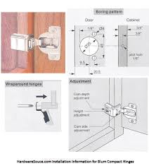 blum pact hinges small overlay hardwaresource intended for dimensions 885 x 993 european cabinet door hinge template step by step instructions for