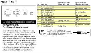 2009 mazda 6 radio wiring diagram wiring diagrams and schematics 2009 mazda rx 8 installation parts harness wires kits