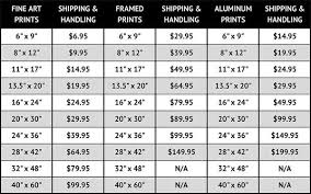 United States Postal Service Rate Chart Shipping Info Colortexturephototours