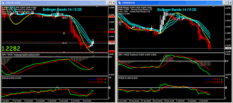 Trade Tiger Chart Day Trading With Hma Bollinger Bands Trade With Greed And