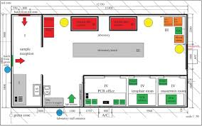 Designing Of Microbiology Laboratory Ppt Case Study Design And Implementation Of Training For