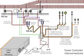 nce wiring diagram nce wiring diagrams connecting nce dcc control wiring diagram connecting nce dcc