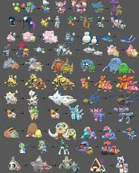 Pokemon Chart Gen 4 Are You Saving These Candies Here Is A List Of All The Gen