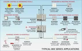 nurse call system wiring diagram within nurse call system wiring Bedroom Wiring-Diagram nurse call system wiring diagram within nurse call system wiring diagram funnycleanjokes on tricksabout