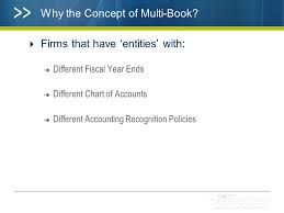 Chart Of Accounts Policy Understanding The Multi Book Capabilities Of Aderant Expert