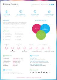 Resume Template Cv Form Format Free Templates In Word For 87