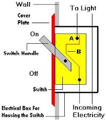 house switch wiring house image wiring diagram light switch home wiring diagram light wiring diagrams on house switch wiring