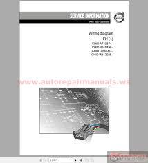 similiar online volvo diagrams keywords volvo truck wiring diagrams pdf on volvo wiring diagram fh get
