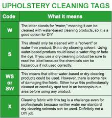 Image Rub Graphic Explaining Upholstery Cleaning Tags Angies List Upholstery Cleaning Angies List