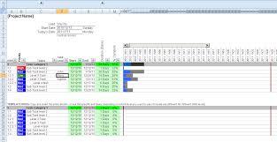 Gantt Chart Wikipedia Home Halajohn Excel Gantt Chart Wiki Github