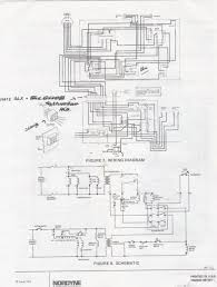 home electrical wiring guide home wiring diagrams house wiring basics at Home Electrical Wiring Diagrams