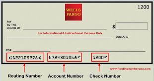how to find wells fargo routing number account number by the help of check