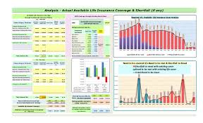 financial planner template sample comprehensive personal financial plan created in excel based p