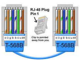 category 5 ethernet wiring diagram explore schematic wiring diagram \u2022 cat5 connector wiring diagram cat five wiring diagram best of cat5 cable utp ethernet stp outdoor rh kmestc com cat 5e wiring diagram category 5 cable speed