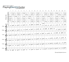 Guitar Notes Chart Guitar Fretboard Notes Guitar Fretboard Chart