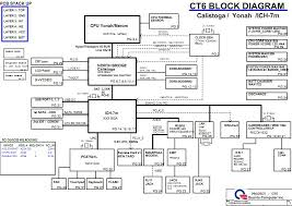 block diagram of 945 chipset the wiring diagram hp pavilion dv1000 945 ct6 laptop schematic diagram wiring diagram