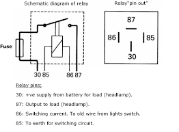 87a relay wiring diagram 5 pin bakdesigns co within prong kwikpik me horn relay wiring diagram at Relay Wiring Diagram 87a