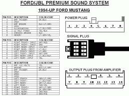 ford car radio stereo audio wiring diagram autoradio connector Ford Radio Wiring Color Code ford car radio stereo audio wiring diagram autoradio connector wire installation schematic schema esquema de conexiones stecker konektor connecteur cable ford radio wiring color codes 2001 ranger