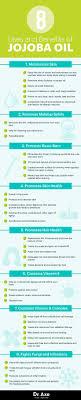 carrier oils for hair. jojoba oil infographic - dr. axe carrier oils for hair v