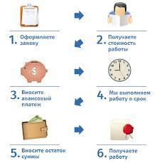 Заказать купить дипломную работу в Киеве заказать курсовую  Заказать дипломную работу