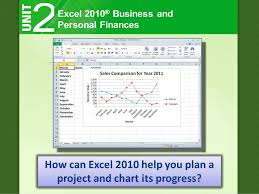 Excel Chart Help 2010 Excel 2010 Business And Personal Finances How Can Excel