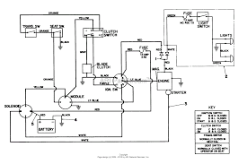 Toro 57360 11 32 lawn tractor 1987 sn 7000001 7999999 parts 1995 yz 125 stator wiring 1987 husqvarna wiring diagram