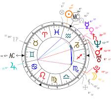 Cardi B Birth Chart The Weeknd Canadian R B Artist Dxpnet