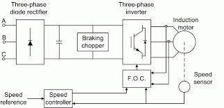 ac motor speed control circuit diagram the wiring diagram induction motor control circuit diagram wiring diagram phase circuit diagram