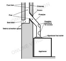 stove schematic png wood stove stove schematic