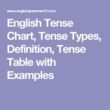 Table Chart Synonym English Tense Chart Tense Types Definition Tense Table