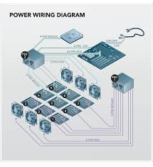 petabytes on a budget how to build cheap cloud storage server power wiring diagram