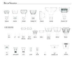 Light Lumen Chart Hnheoji Info