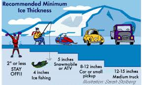 Ice Road Thickness Chart Woodcliff Security Announcements Page 1