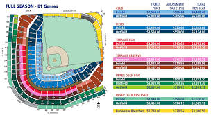 Cubs Seating Chart 2018 Cubs Raising Some Ticket Prices For 2015 Bleed Cubbie Blue