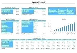 Budget Calculator Excel Blogger Template Designer Online
