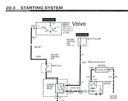 1998 volvo s70 ac wiring diagram 98 radio stereo parts crankcase full size of 1998 volvo v70 ignition switch wiring diagram s70 stereo 98 radio schematic electrical