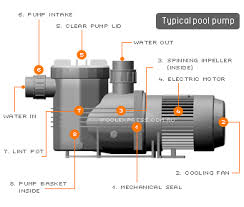 pool timer wiring diagram intermatic images hayward pool pump wiring diagram lzk gallery