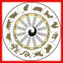 Георгий гороскоп