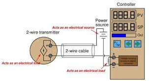 cr4 th how 2 wire 3 wire 4 wire connection done in next the 2 wire circuit where the same two wires carry transmitter power and signal