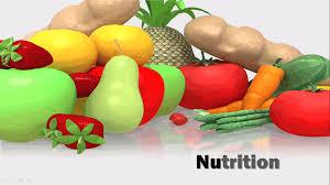 Powerpoint Nutrition Grade 8 Nutrition Powerpoint Caps Teacha